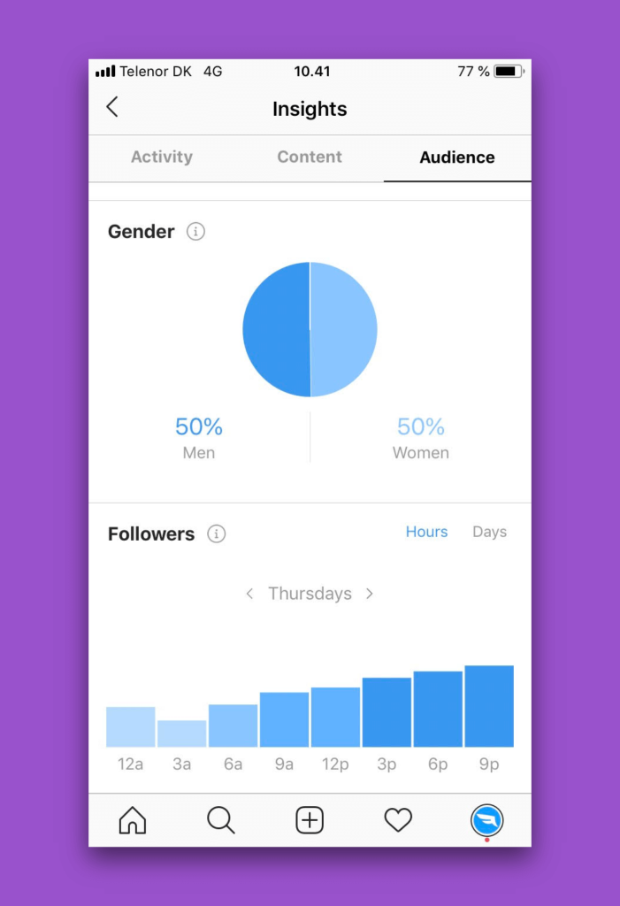 IG Analytics Tool