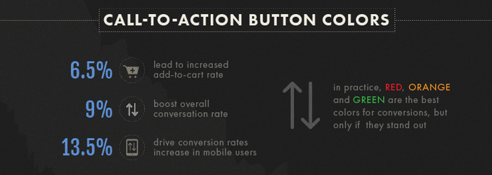 Call to action colour buttons