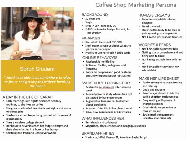 Coffee Shop Marketing Persona