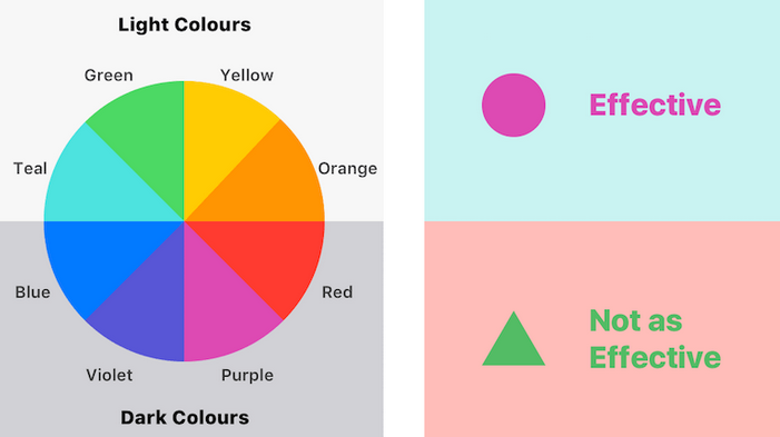 Colour blends