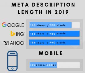 Meta description length
