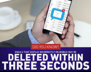 incorrect emails deleted within 3 seconds