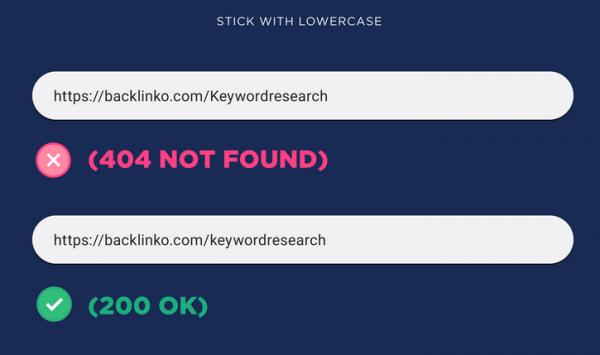 lower case URL