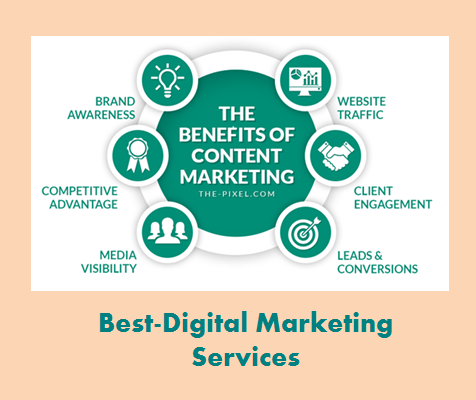 Best-Digital Marketing Services - benefits of content marketing