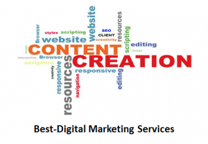 Best-Digital Marketing Services content creation