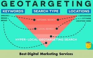 Best-Digital Marketing Services geo targeting keyword