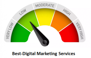 Best-Digital Marketing Services low quality text