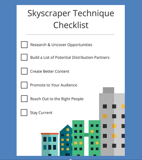 Best-Digital Marketing Services - skyscraper technique checklist