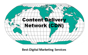 Best-Digital Marketing Service content delivery network -cdn