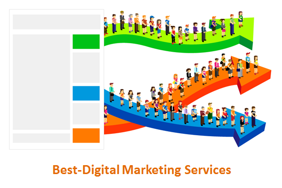 Best-Digital Marketing Services Targeting Engaged Users
