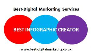 Best-Digital Marketing Services best infographic creator