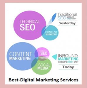 Best-Digital Marketing Services content marketing