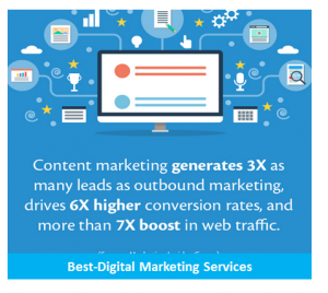 Best-Digital Marketing Services content marketing as lead generator