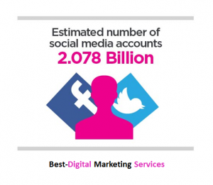 Best-Digital Marketing Services estimated social media accounts globally