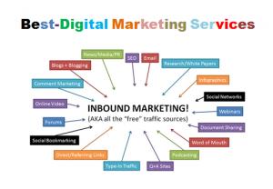Best-Digital Marketing Services inbound marketing