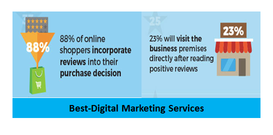 Best-Digital Marketing Services online reviews decision making