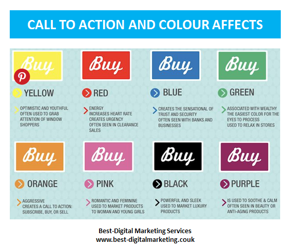Best-Digital Marketing Services - Call To Action and Colour Affects