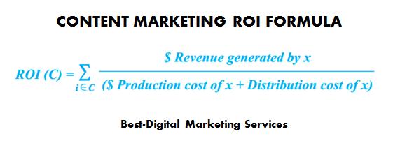 Best-Digital Marketing Services - Content Marketing ROI formula