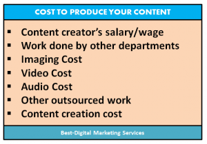 Best-Digital Marketing Services - Cost to produce your contentBest-Digital Marketing Services - Cost to produce your content