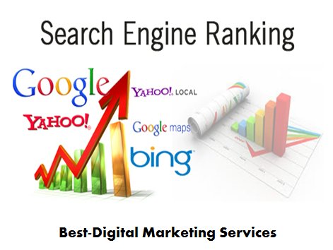 Best-Digital Marketing Services - Improve SEO