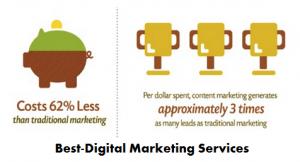 Best-Digital Marketing Services - Increase lead generation