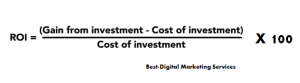 Best-Digital Marketing Services - ROI as percentage terms