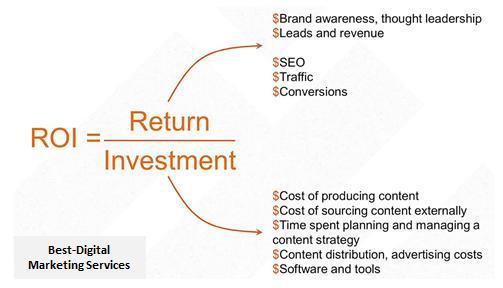 Best-Digital Marketing Services - ROI simple calculator