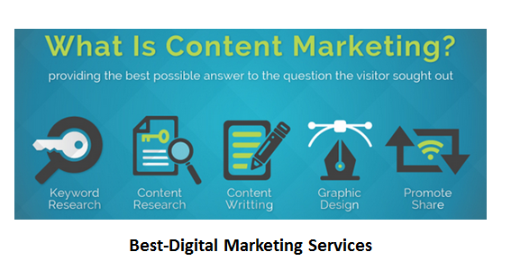 Best-Digital Marketing Services What is Content Marketing