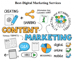 Best-Digital Marketing Services - content marketing atrracting and retaining customers