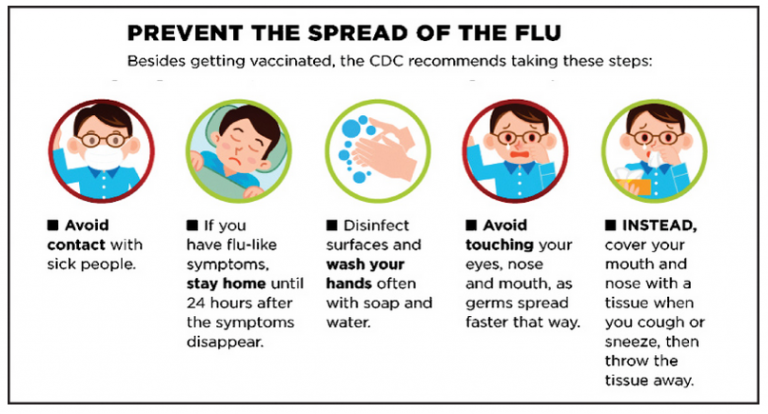 Corona - Prevent the spreading of Virus
