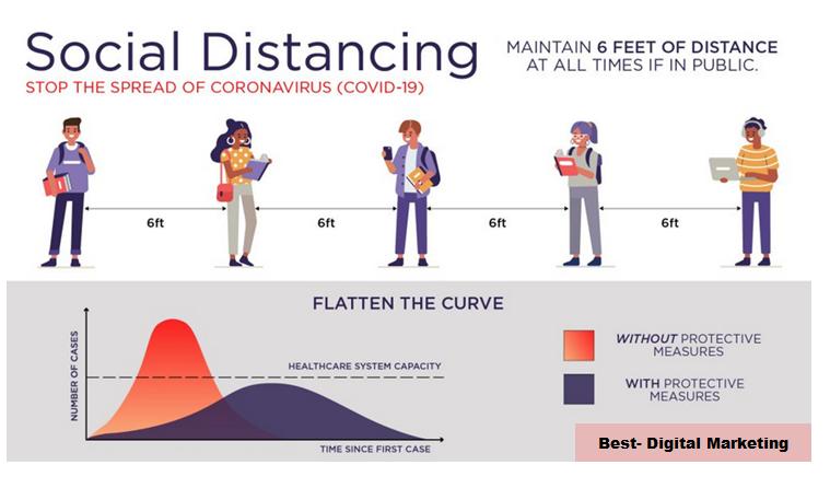 Corona - Social Distancing