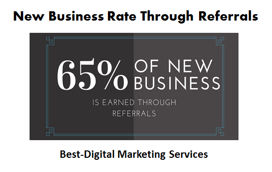 Best-Digital Marketing - SEO means more referrals