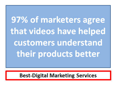 Best-Digital Marketing Services - Videos Are Effective
