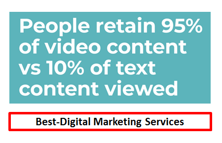 Best-Digital Marketing Services - Videos provide high retention rates