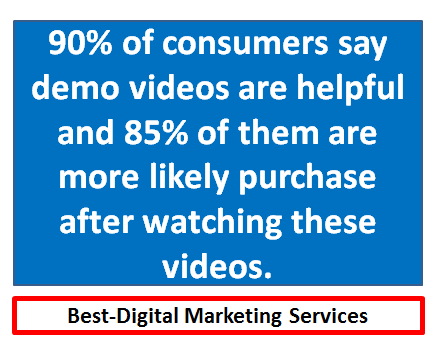 Best-Digital Marketing Services - videos boosts conversions