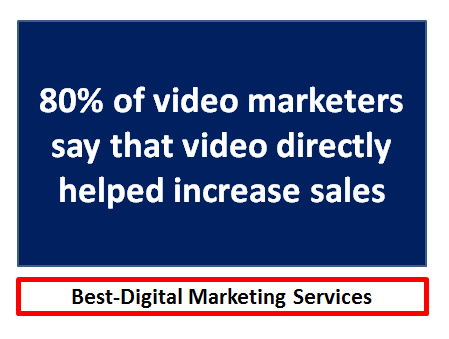 Best-Digital Marketing Services - videos gets results