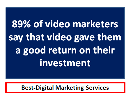 Best-Digital Marketing Services - videos give high ROI
