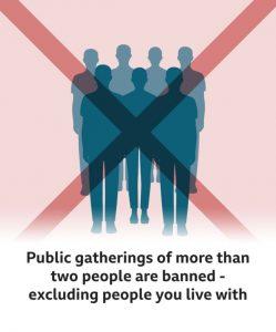 Corona Virus - Public gathering banned