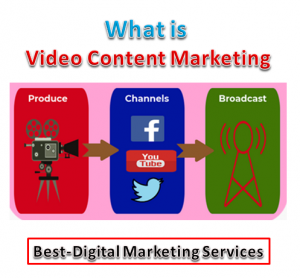 Best-Digital Marketing Services What is Video Content Marketing