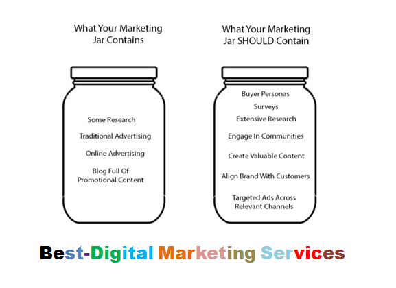 Best-Digital Marketing Services - Marketing jar - what should it contain