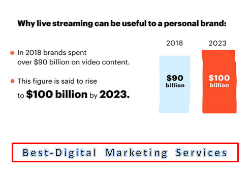Best-Digital Marketing Services - Why live streaming is useful to personal brand