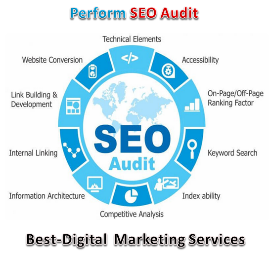 Best-Digital Marketing Services - perform seo audit