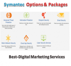 Best-Digital Marketing Services - symantec options & packages