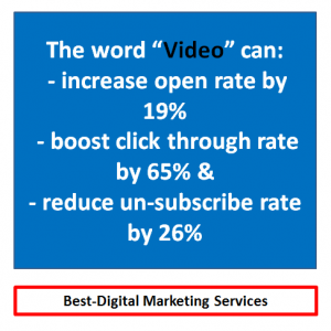 Best-Digital Marketing Services - the word video