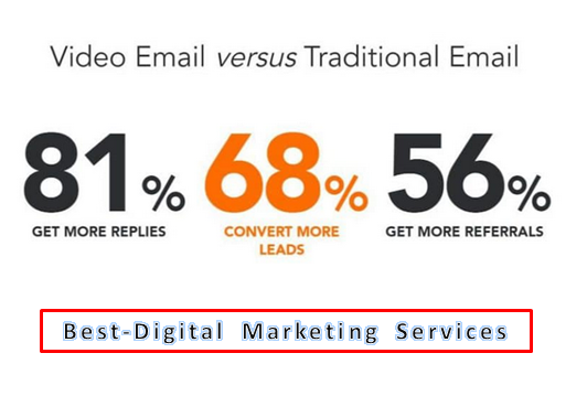 Best-Digital Marketing Services - video email vs traditional email