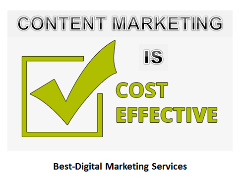 Content marketing is cost effective