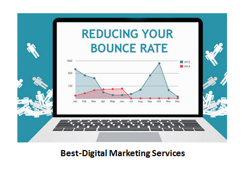 Content marketing reduces bounce rates