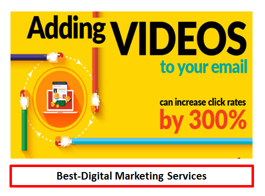 adding videos to your emailadding videos to your email