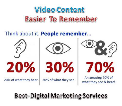 easier to remember video content