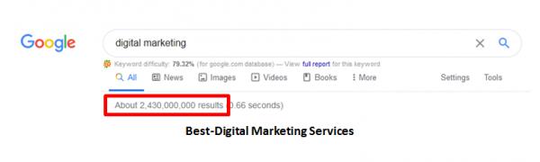 Best-Digital Marketing - Google Keyword Search